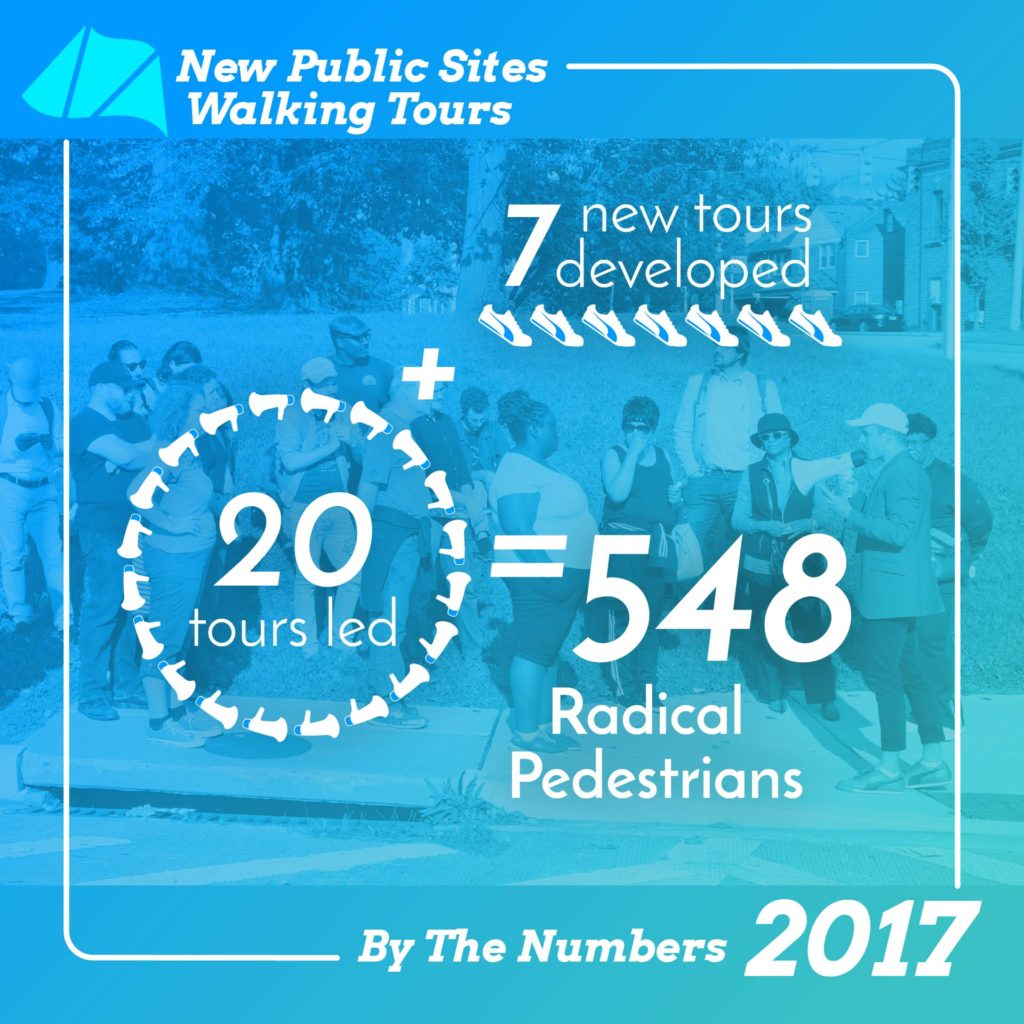 2017 New Public Sites infographic