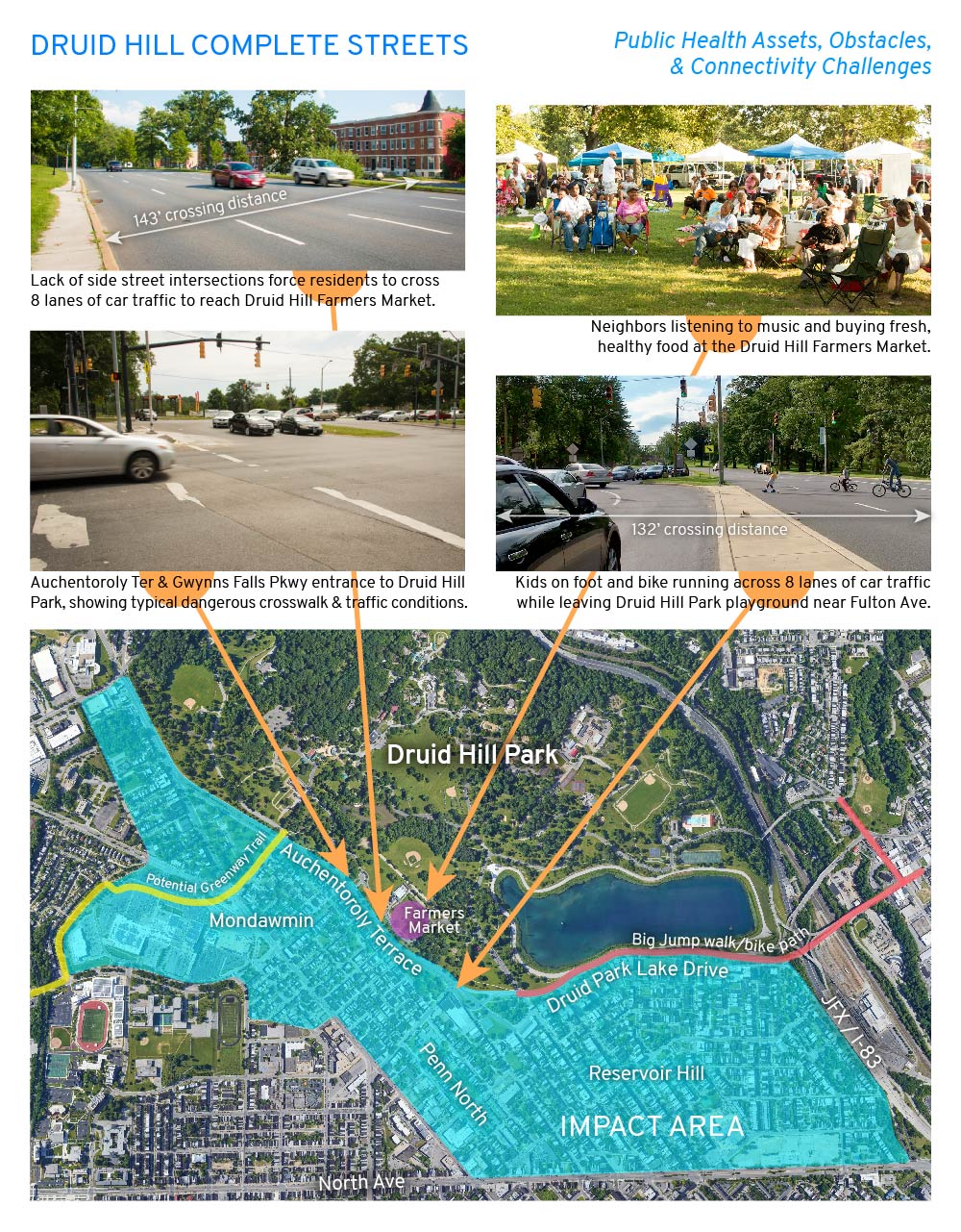 Druid Hill Complete Streets map and challenges
