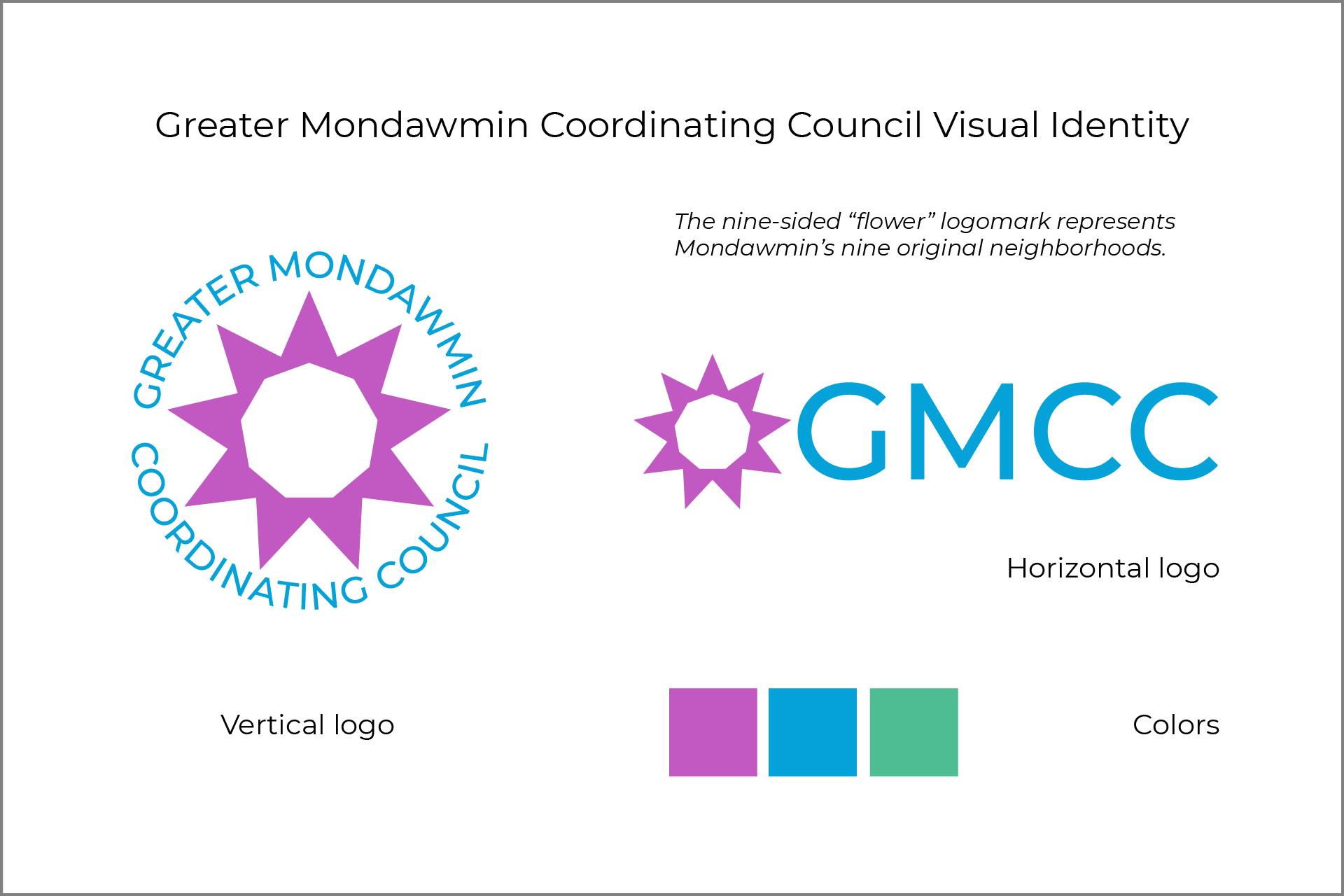 GMCC visual identity